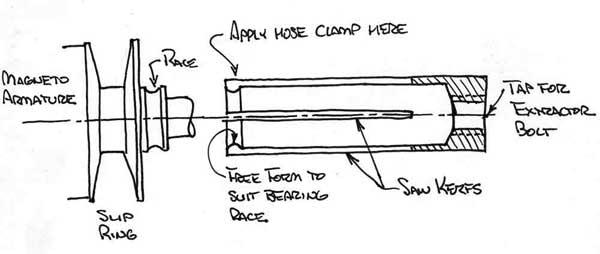 Bearing Puller Diagram : Motorcycle magneto diagram wiring images